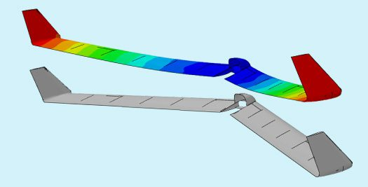 Fluid-Struktur-Interaktion in CFD