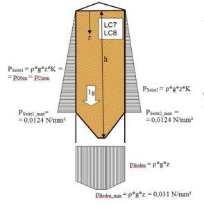 Hackschnitzel-Container 3