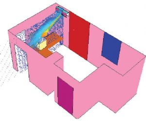 Klimagerät Simulation
