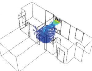 Klimagerät FEA
