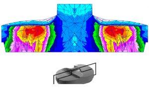 Implantatdesign Knie FE