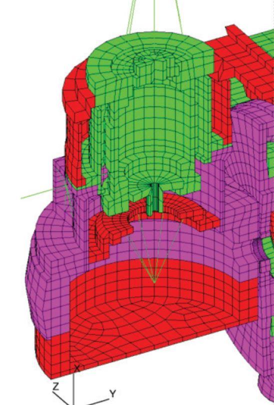 Optical System Simulation