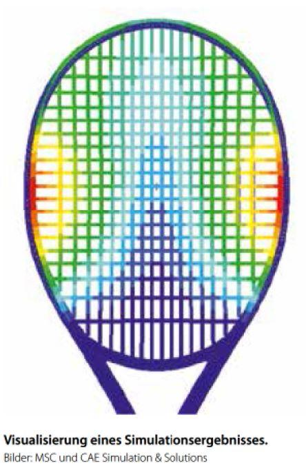 Tennisschläger Simulation